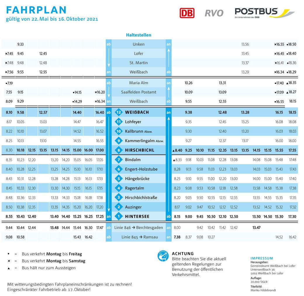 Fahrplan Almerlebnisbus 2021