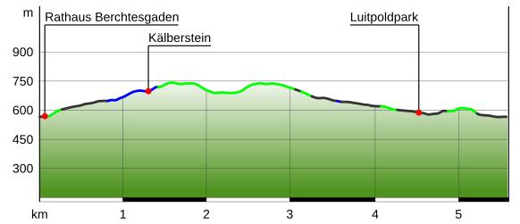 Von Berchtesgaden zum Kälberstein