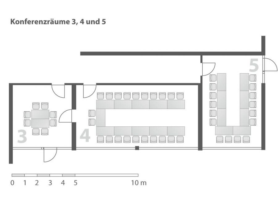 Konferenzräume 3,4 & 5 Kongresshaus Berchtesgaden