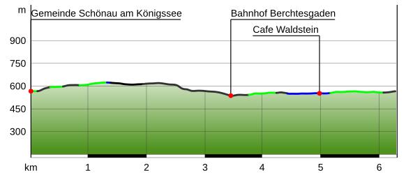 Höhenprofil Rundtour Schönau