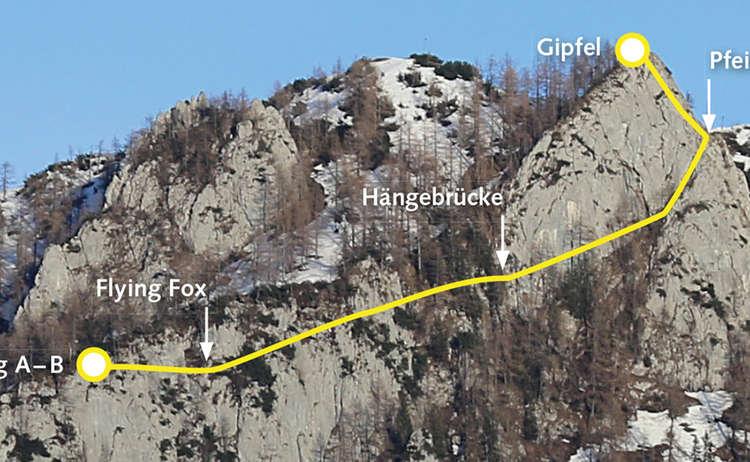 Topografie Klettersteig Kleiner Jenner
