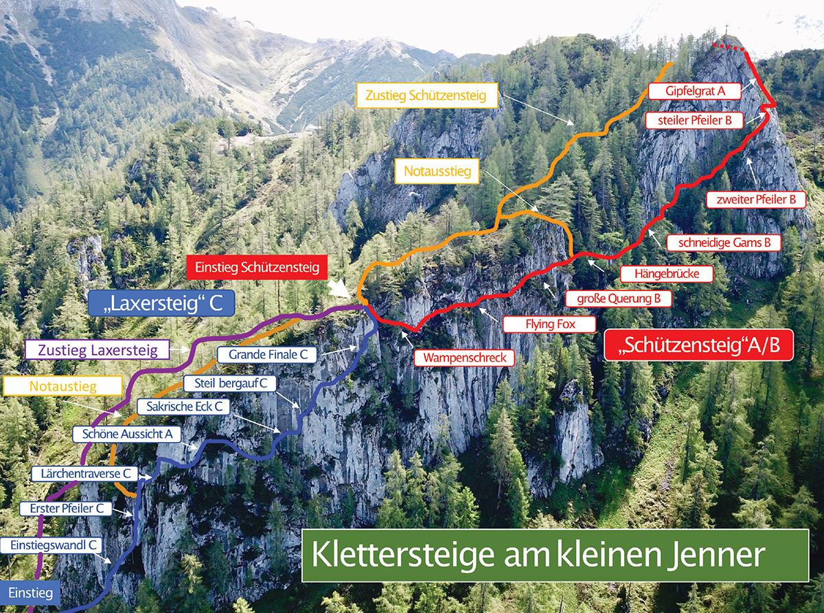 Topografie der Jenner Klettersteige